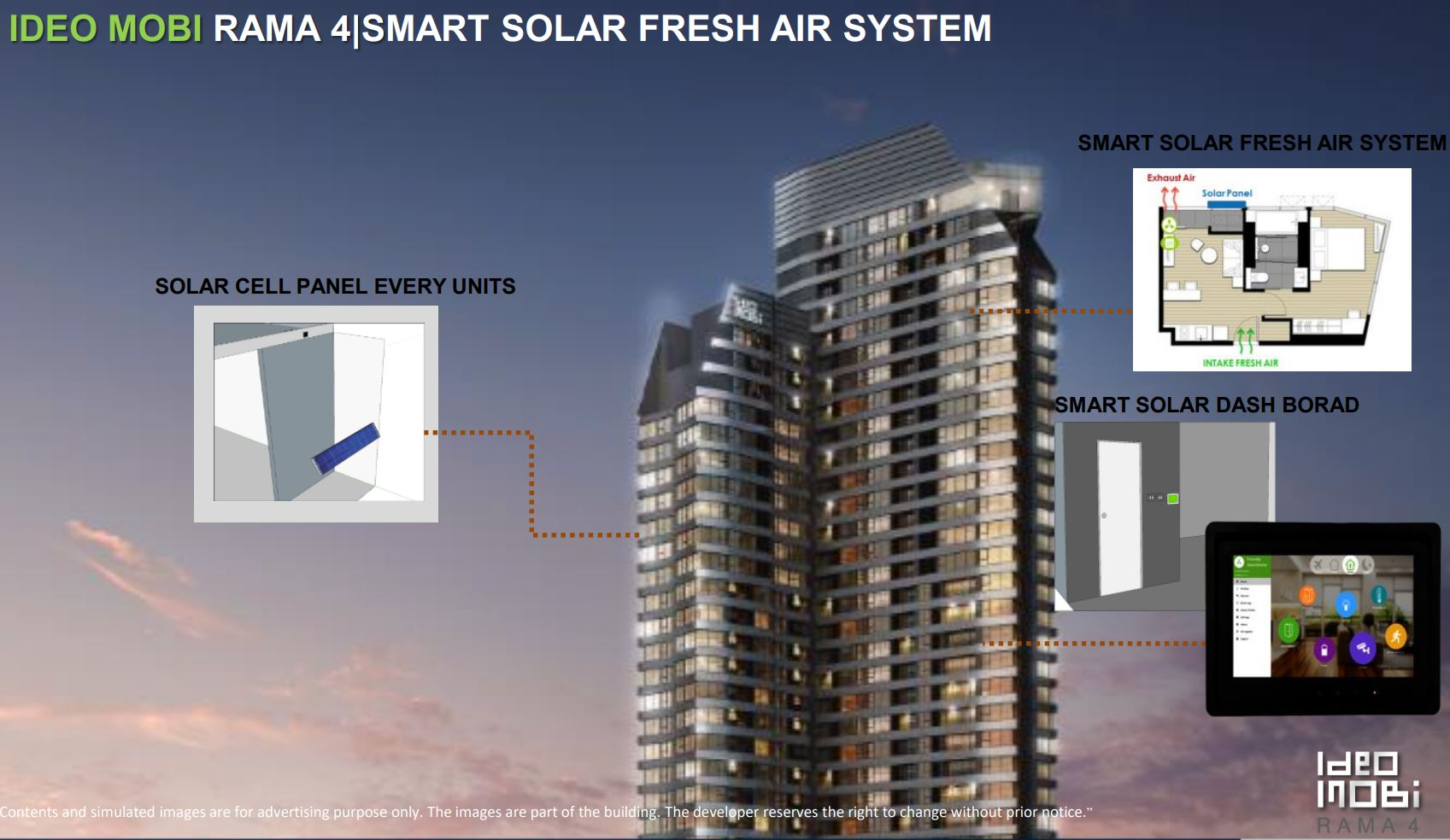 Ideo Mobi Rama 4 Smart Solar Fresh Air System