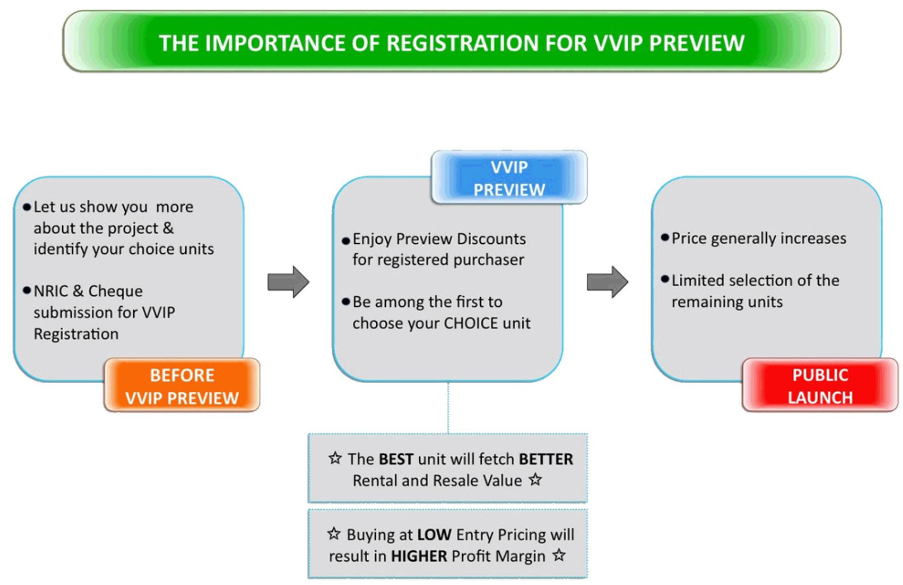 VVIP Preview