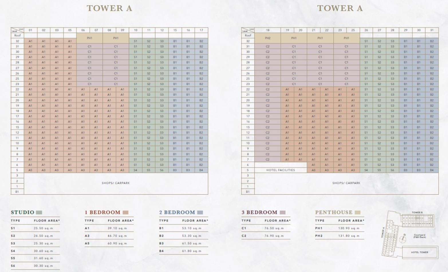 Oxley Residences Tower A Chart