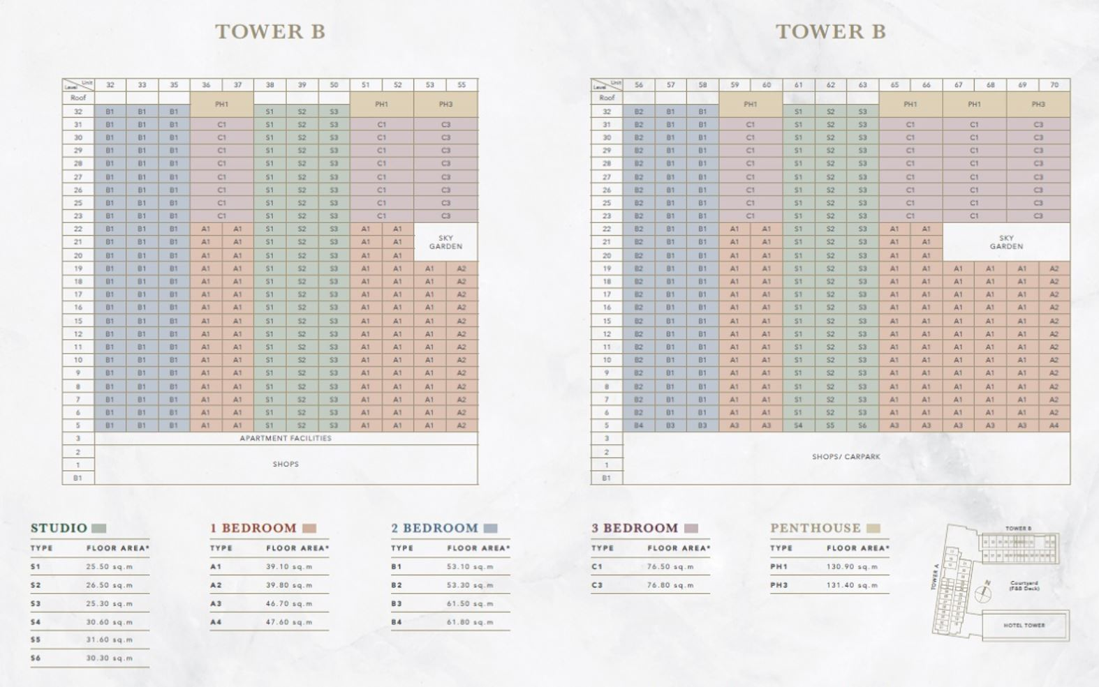 Oxley Residences Tower B Chart