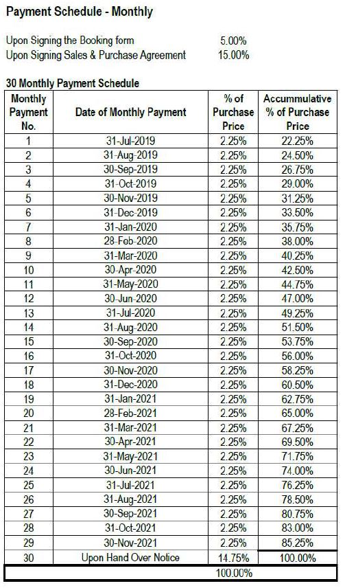Royal Platinum Monthly Payment Schedule
